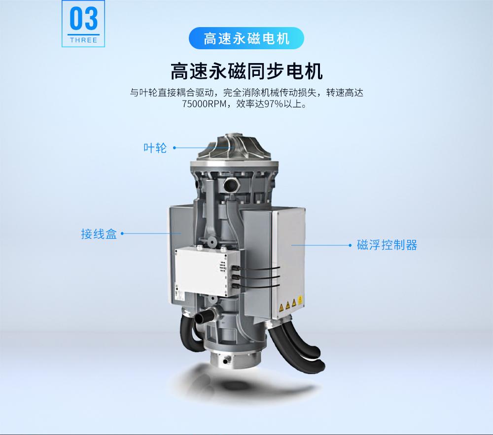 斯可络磁悬浮离心空气压缩机永磁节能电机