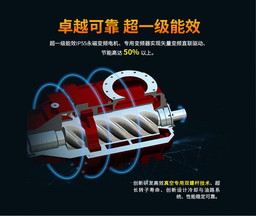 斯可络永磁变频螺杆式真空泵1级能效