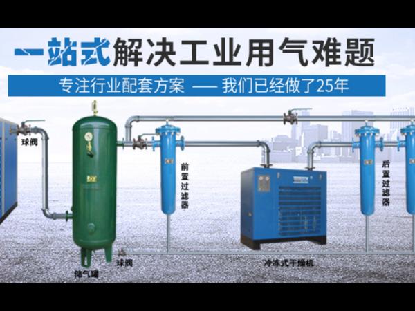 斯可络空压机节能系统
