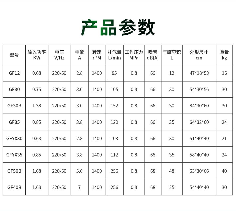产品参数表