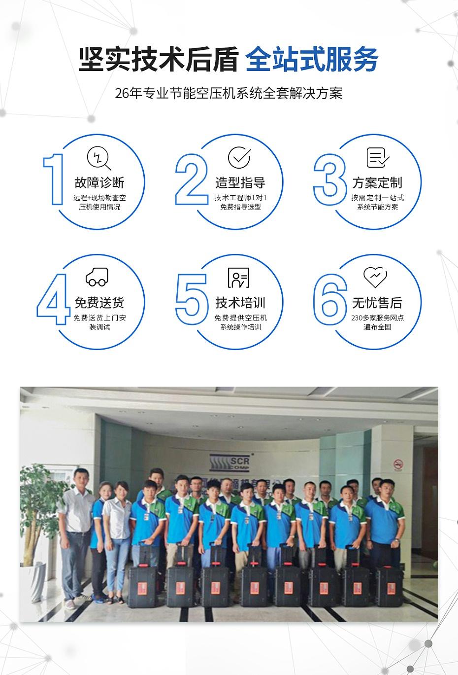 斯可络网站永磁变频服务团队