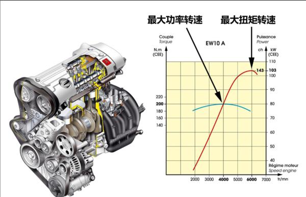 空压机1HP=多少KW