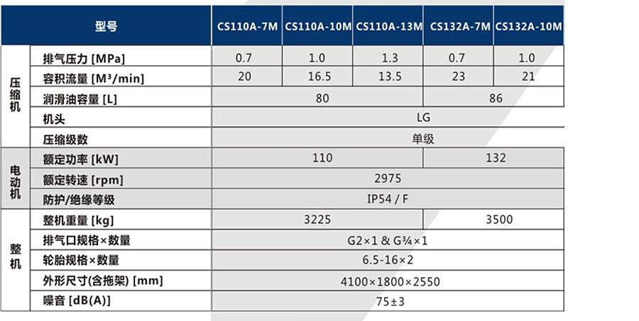电力移动压缩机-技术参数表