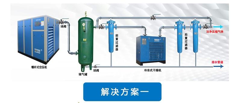 空压机方案1