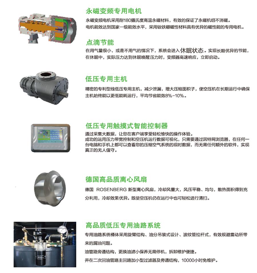低压变频螺杆空压机