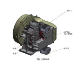 无油涡旋空压机