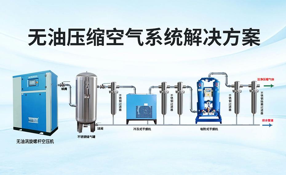 无油压缩空气系统解决方案