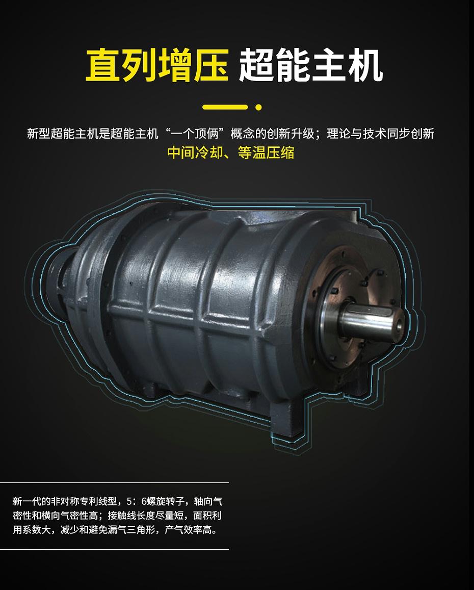 斯可络超能永磁EPM+高效主机